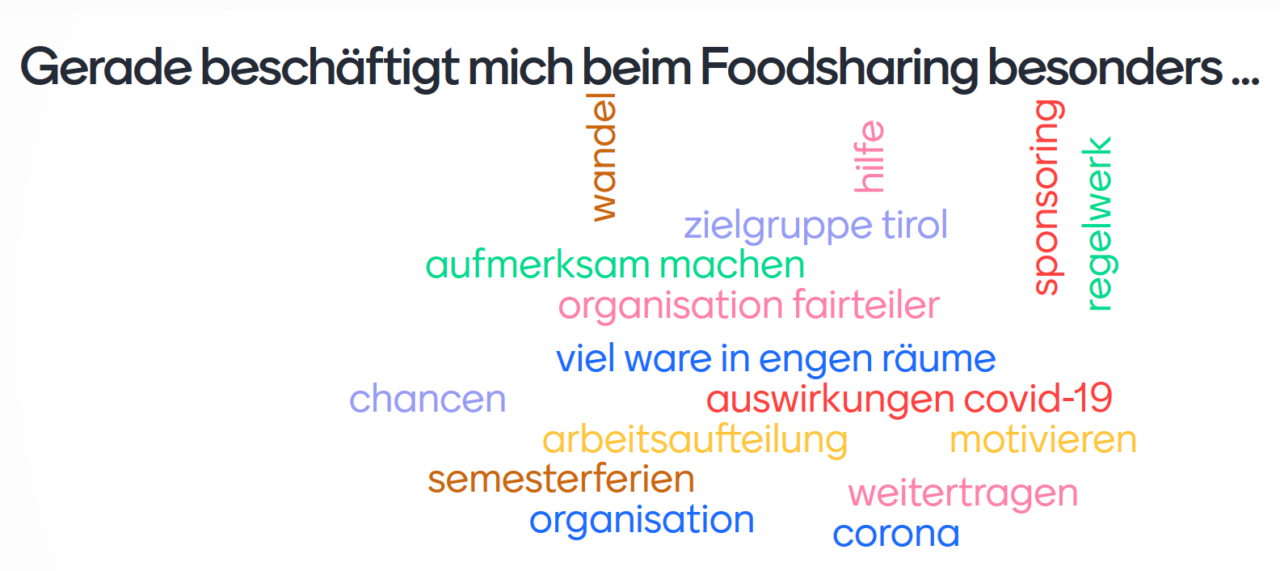 Foodsharing Innsbruck